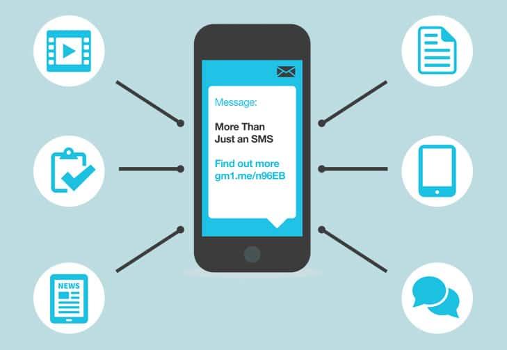 promosi dengan sms